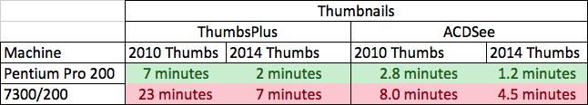 200 MHz Thumbnail Results