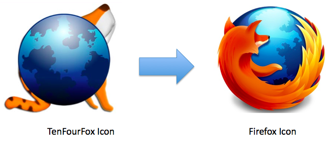 Moving TenFourFox Icon to Firefox Icon